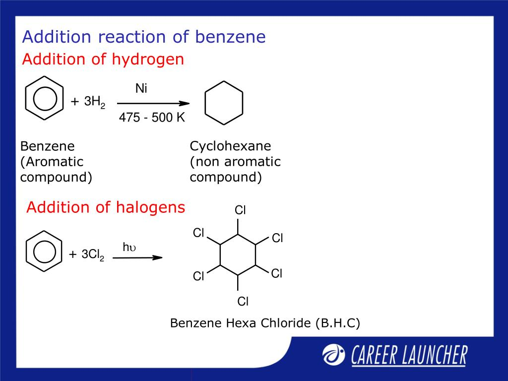 Addition reaction of benzene