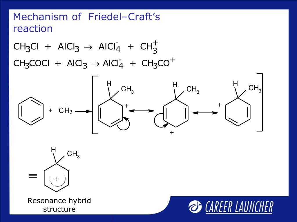 Mechanism of  Friedel–Craft's reaction