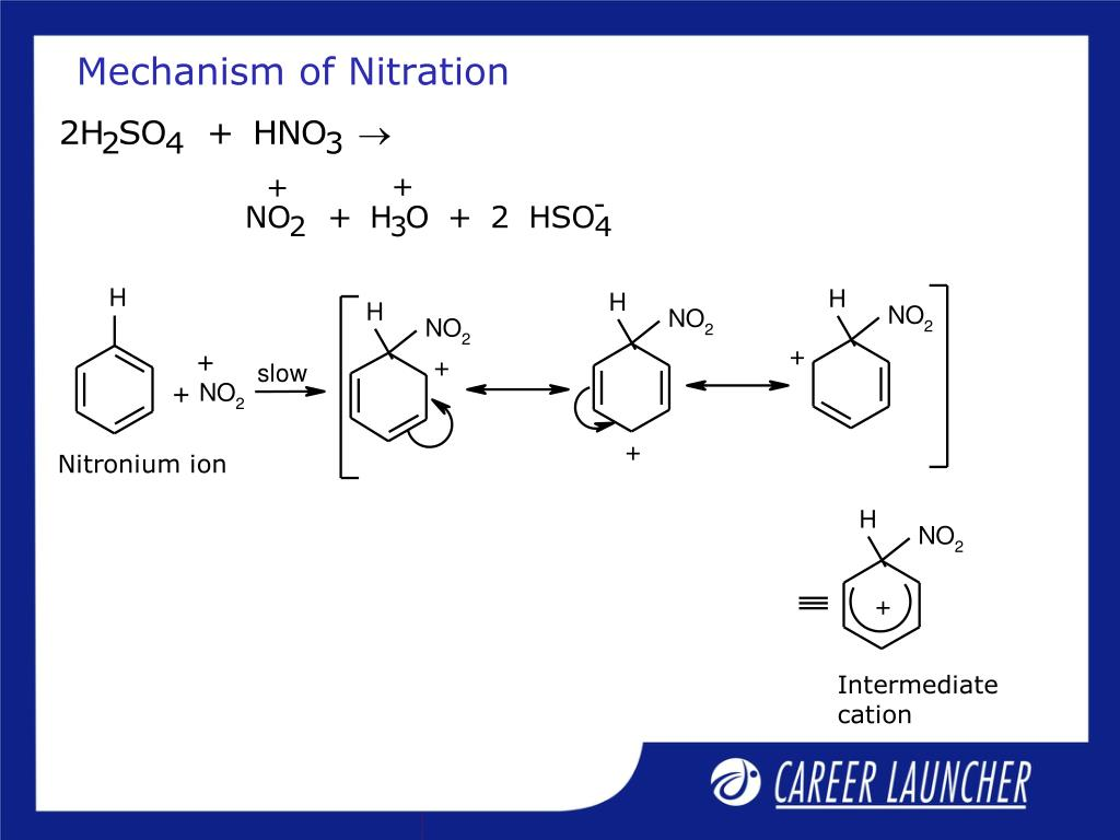 Mechanism of Nitration