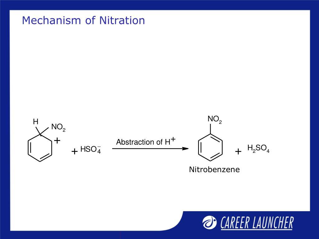 Mechanism of Nitration