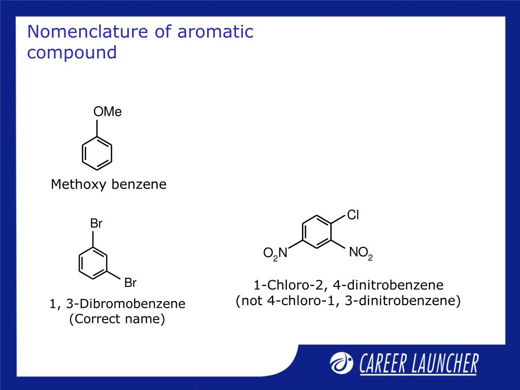 Nomenclature of aromatic compound