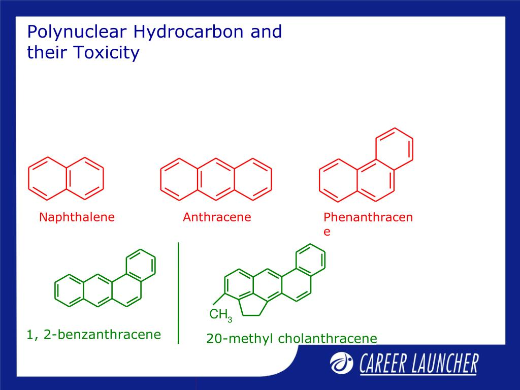 Polynuclear Hydrocarbon and their Toxicity