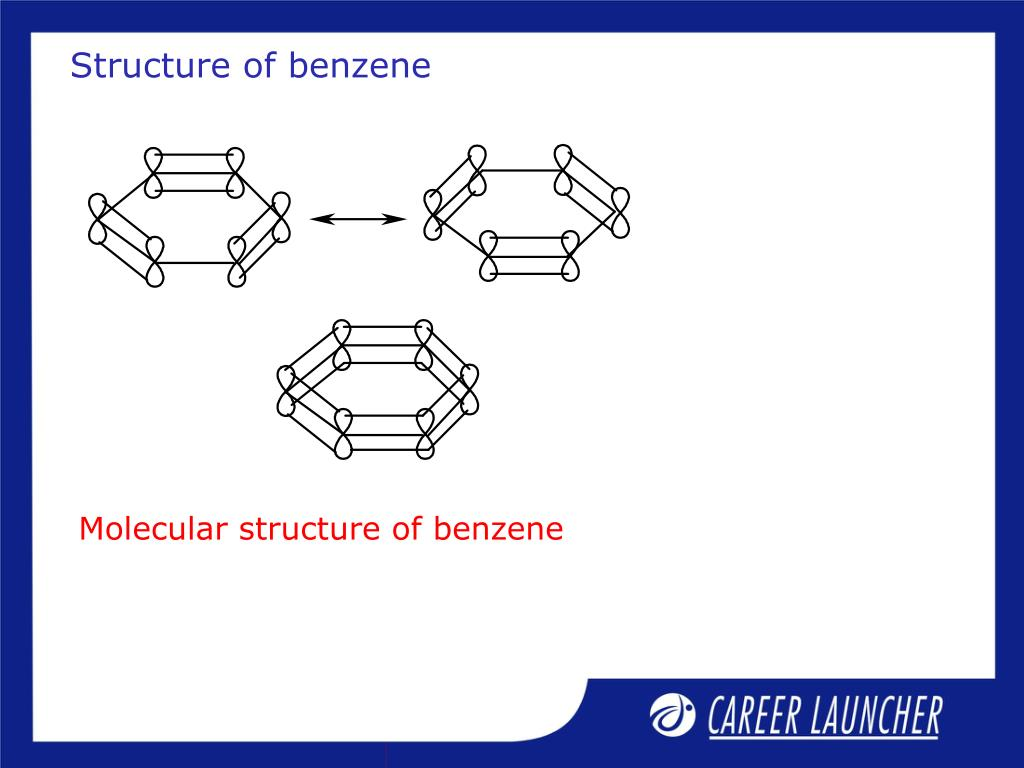 Structure of benzene