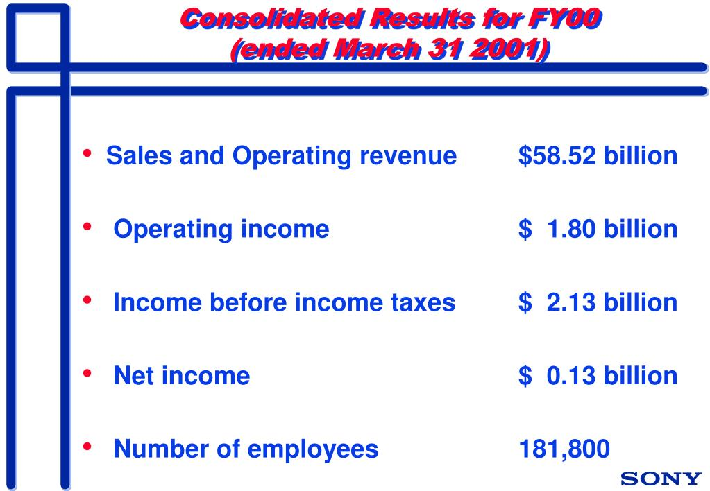 Consolidated Results for FY00