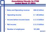 consolidated results for fy00 ended march 31 2001