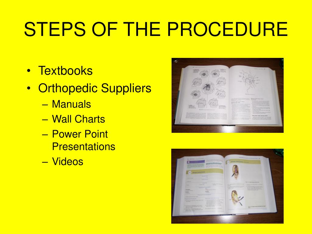 STEPS OF THE PROCEDURE
