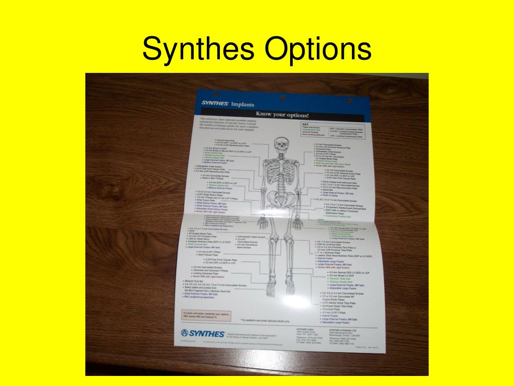 Synthes Options
