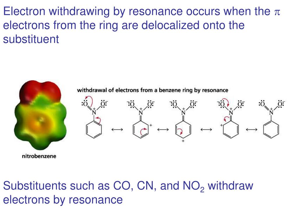 Electron withdrawing by resonance occurs when the