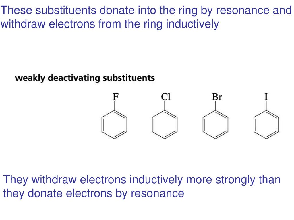 These substituents donate into the ring by resonance and