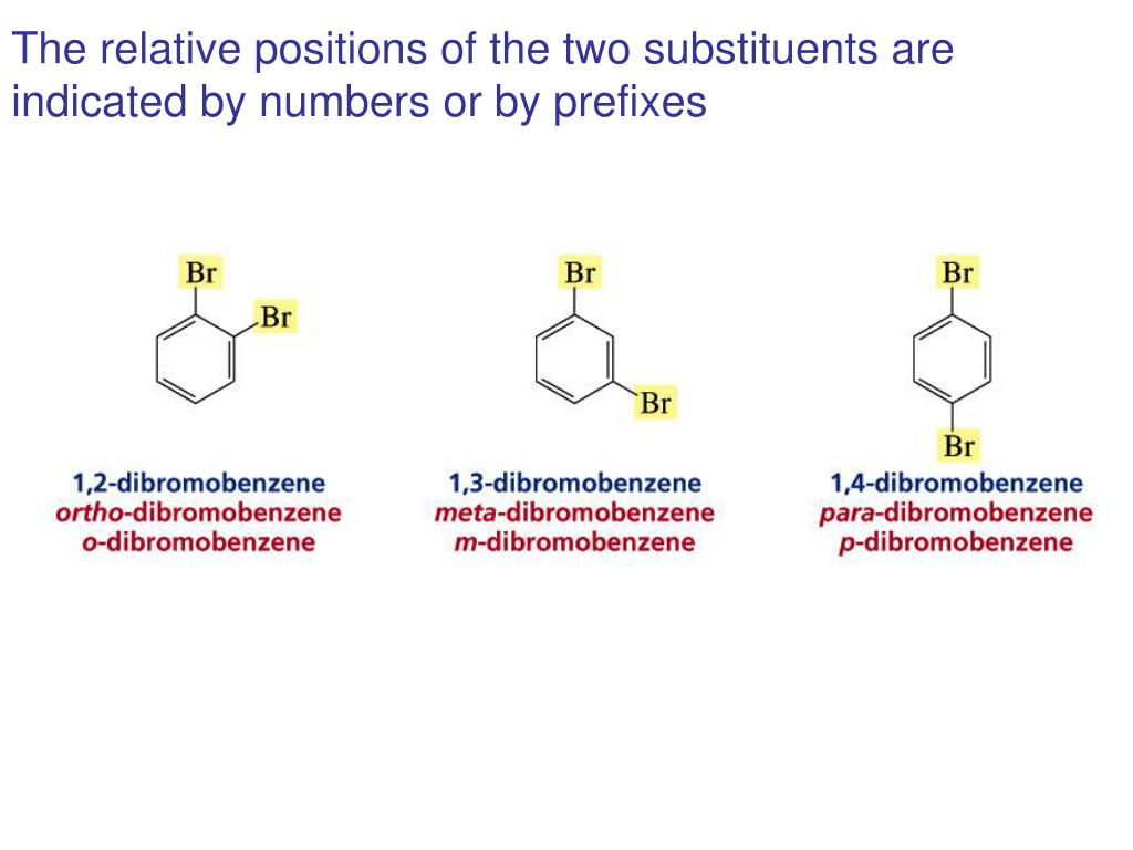 The relative positions of the two substituents are