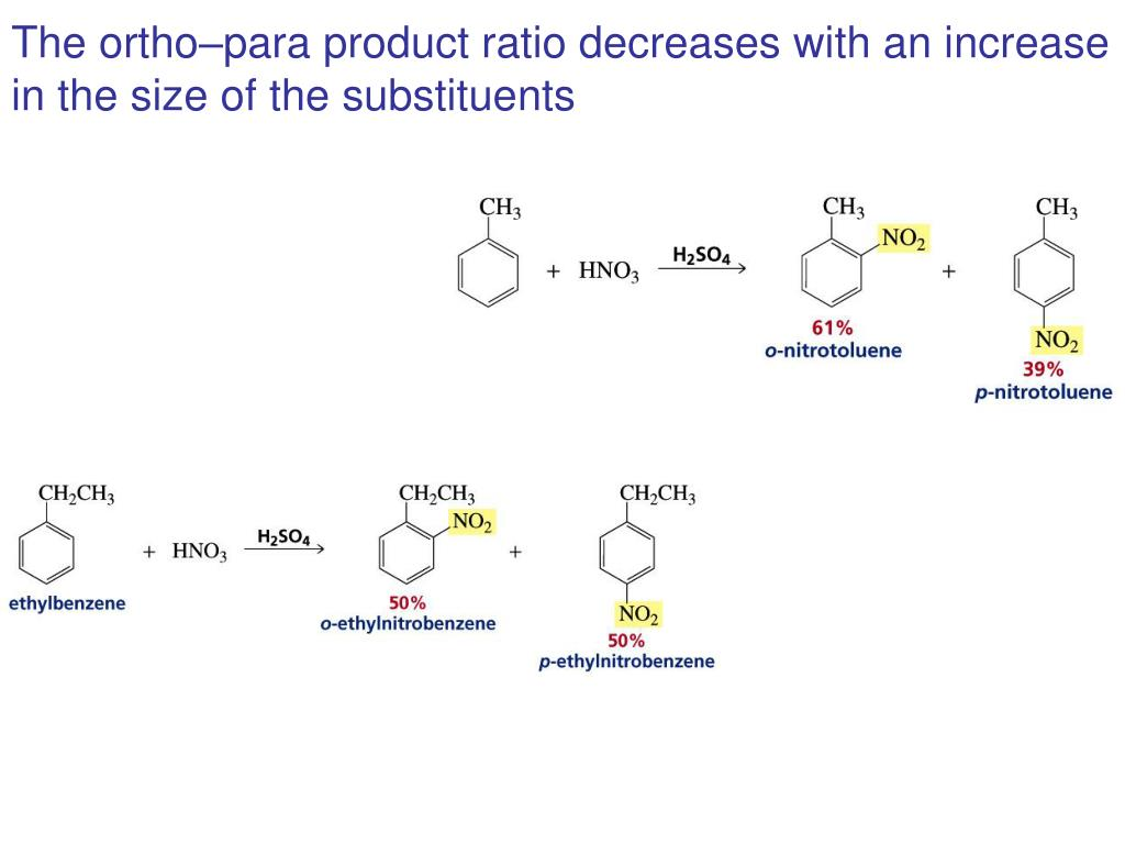 The ortho–para product ratio decreases with an increase