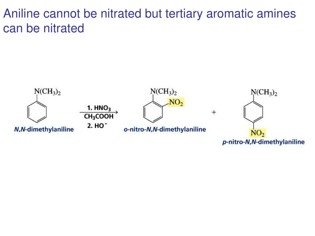 Aniline cannot be nitrated but tertiary aromatic amines