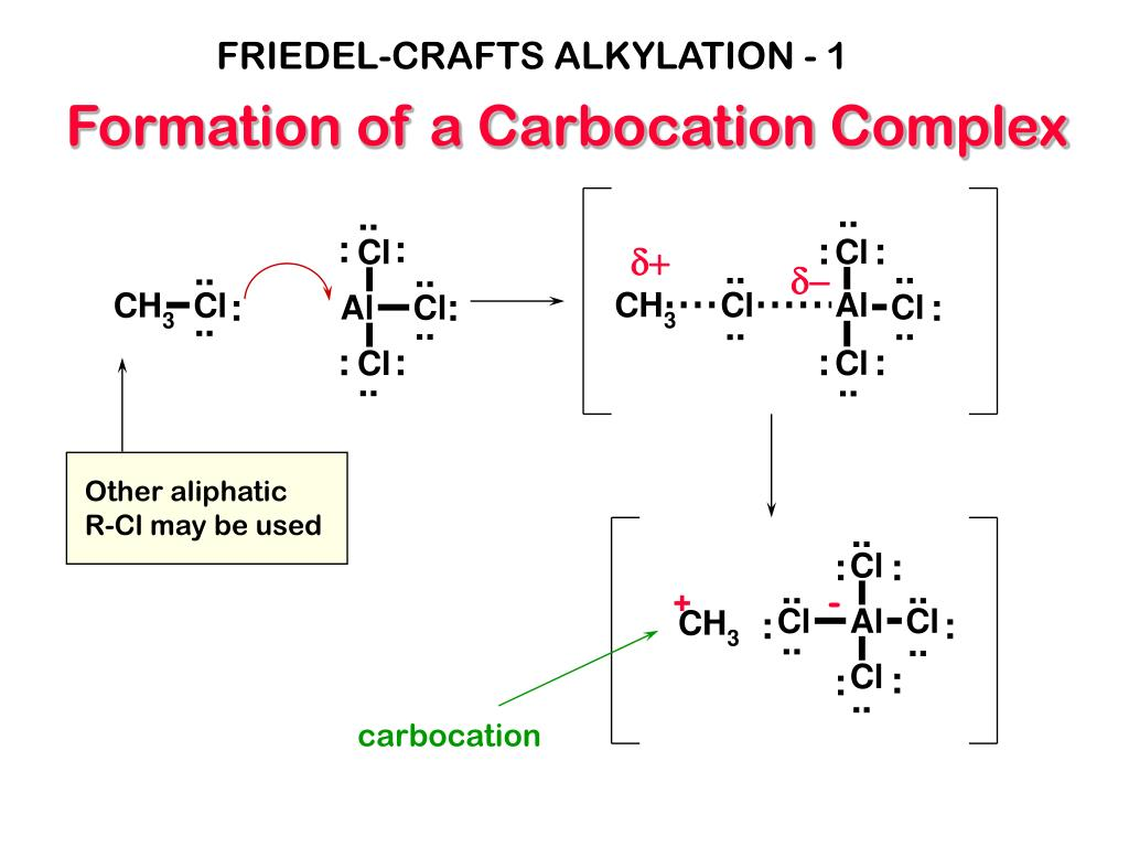 FRIEDEL-CRAFTS ALKYLATION - 1