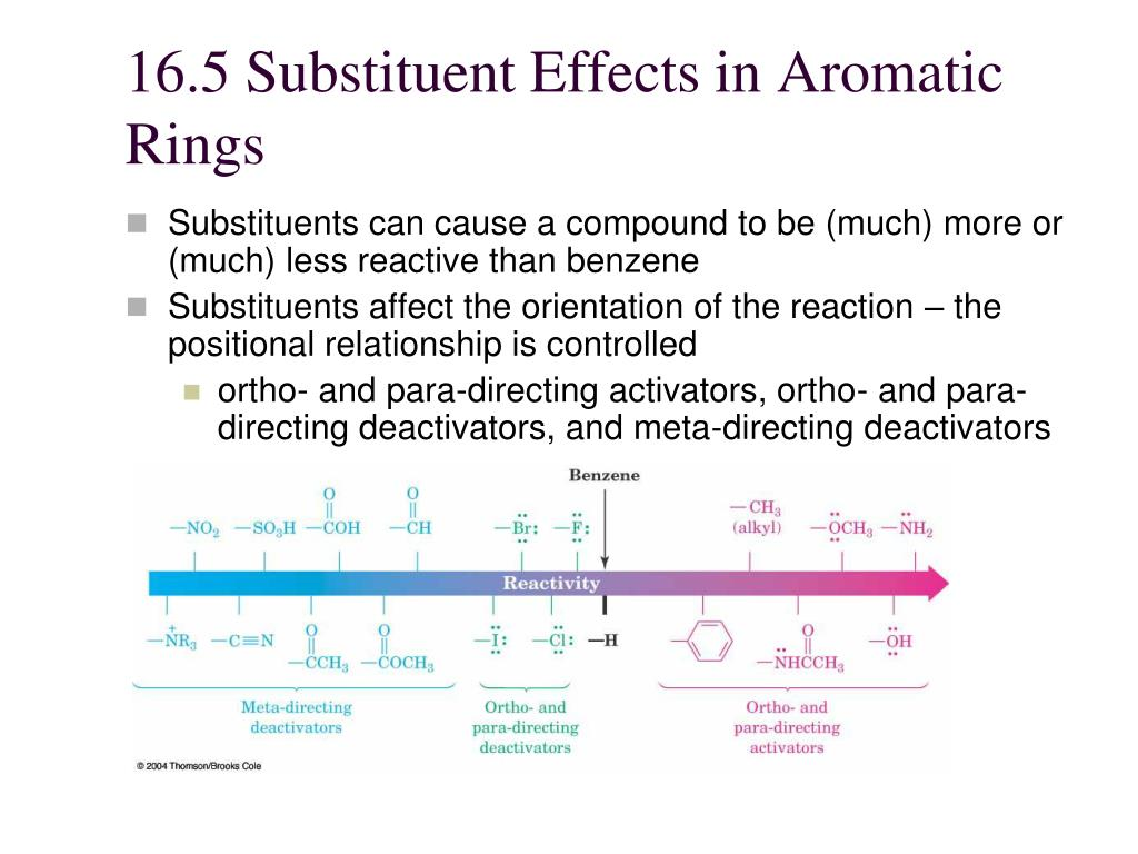 16.5 Substituent Effects in Aromatic Rings