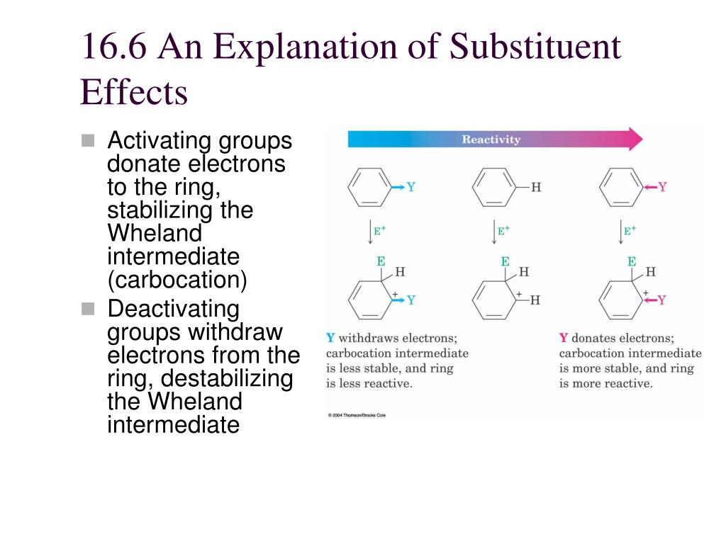 16.6 An Explanation of Substituent Effects
