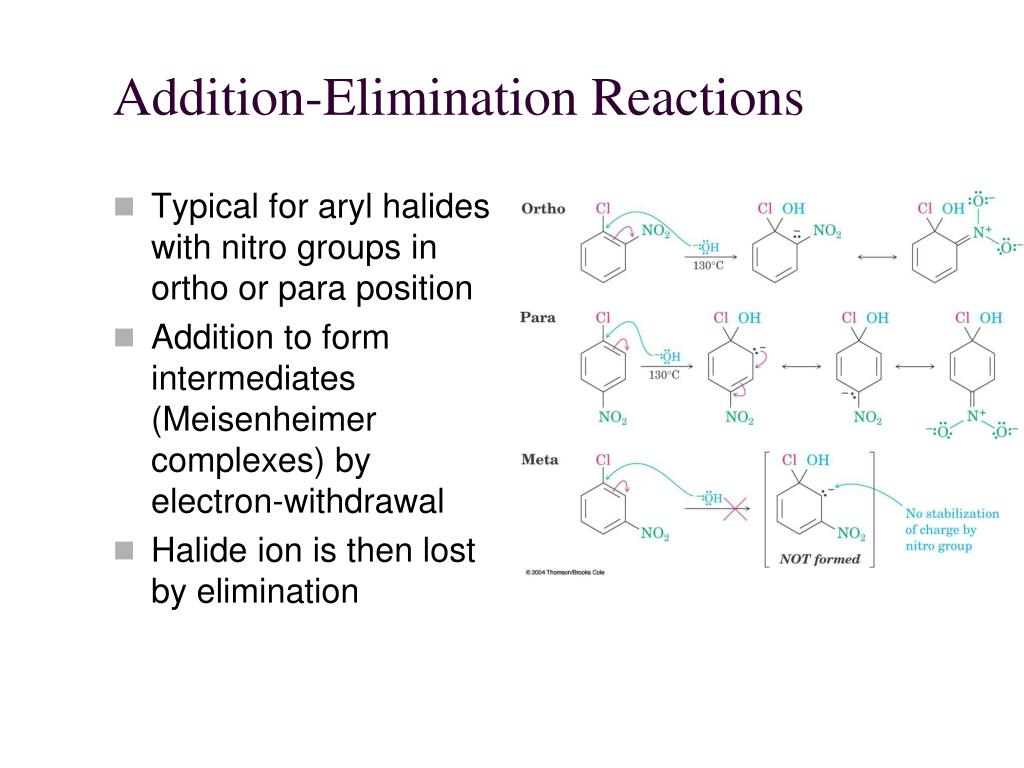 Addition-Elimination Reactions