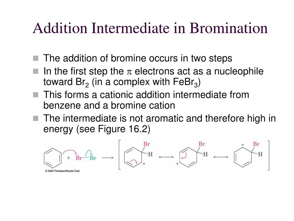 Addition Intermediate in Bromination