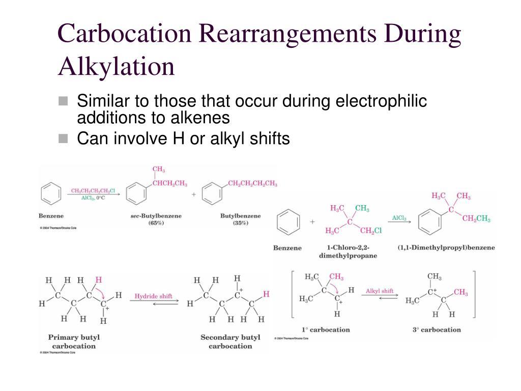 Carbocation Rearrangements During Alkylation