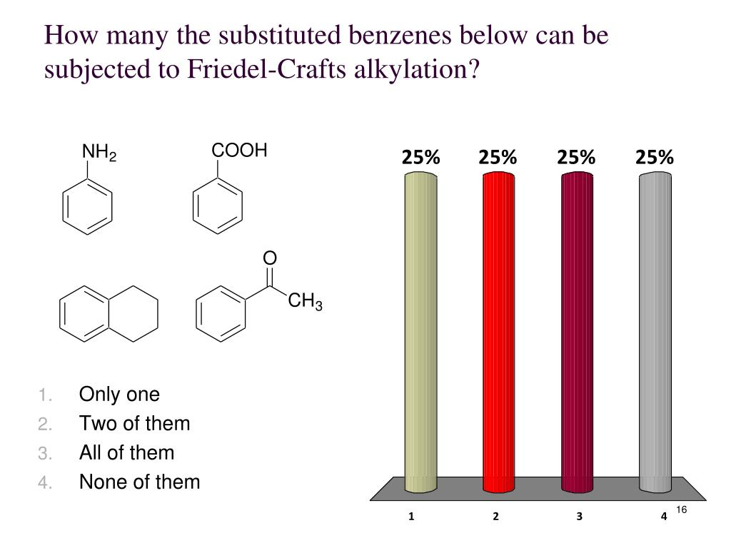 How many the substituted benzenes below can be subjected to Friedel-Crafts alkylation?