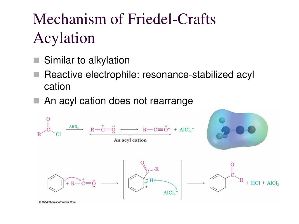 Mechanism of Friedel-Crafts Acylation