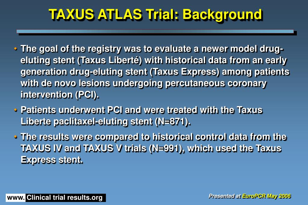 TAXUS ATLAS Trial: Background