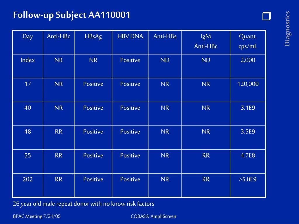Follow-up Subject AA110001