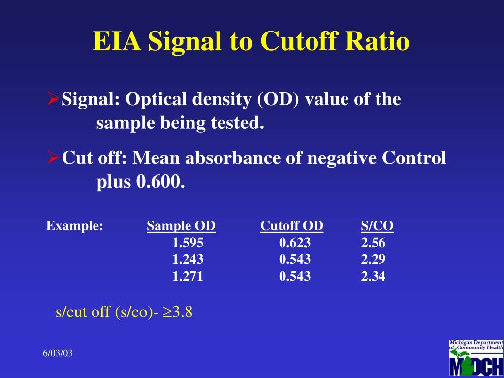 EIA Signal to Cutoff Ratio