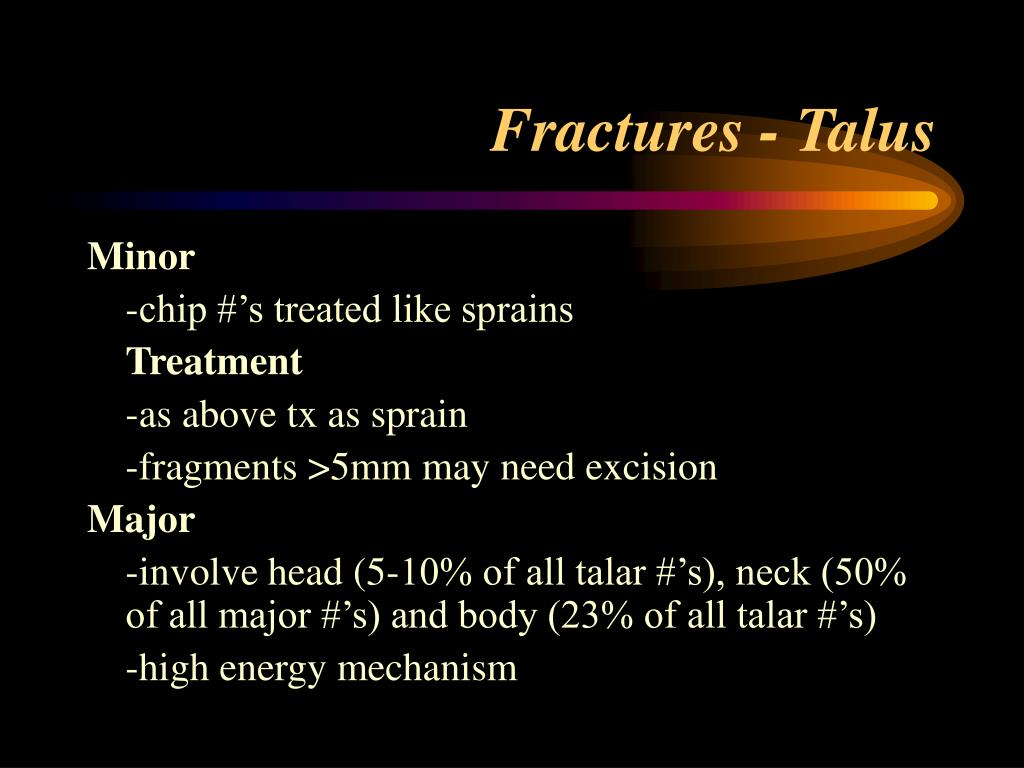 Fractures - Talus
