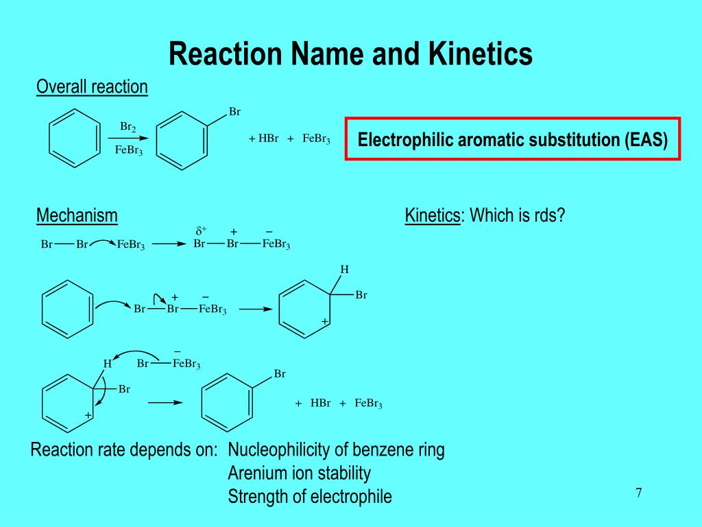 Electrophilic aromatic substitution (EAS)
