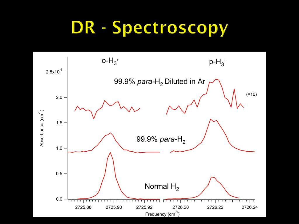 DR - Spectroscopy