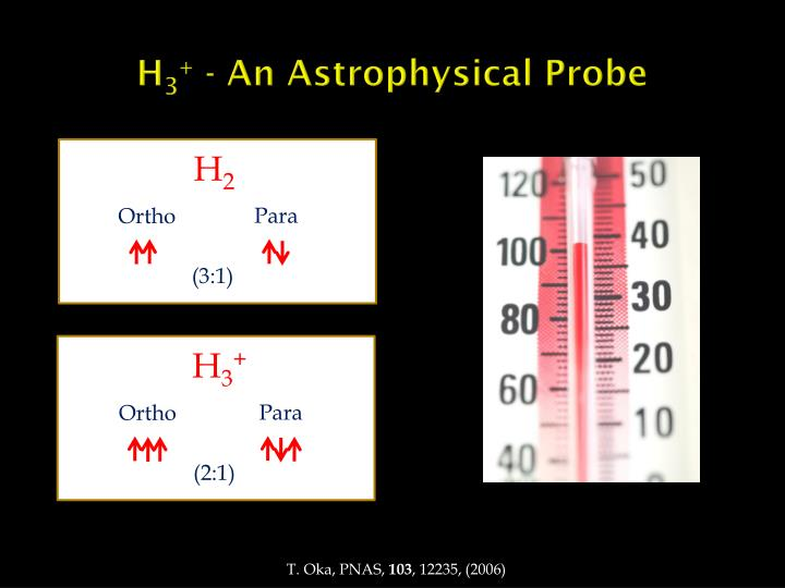 H 3 an astrophysical probe