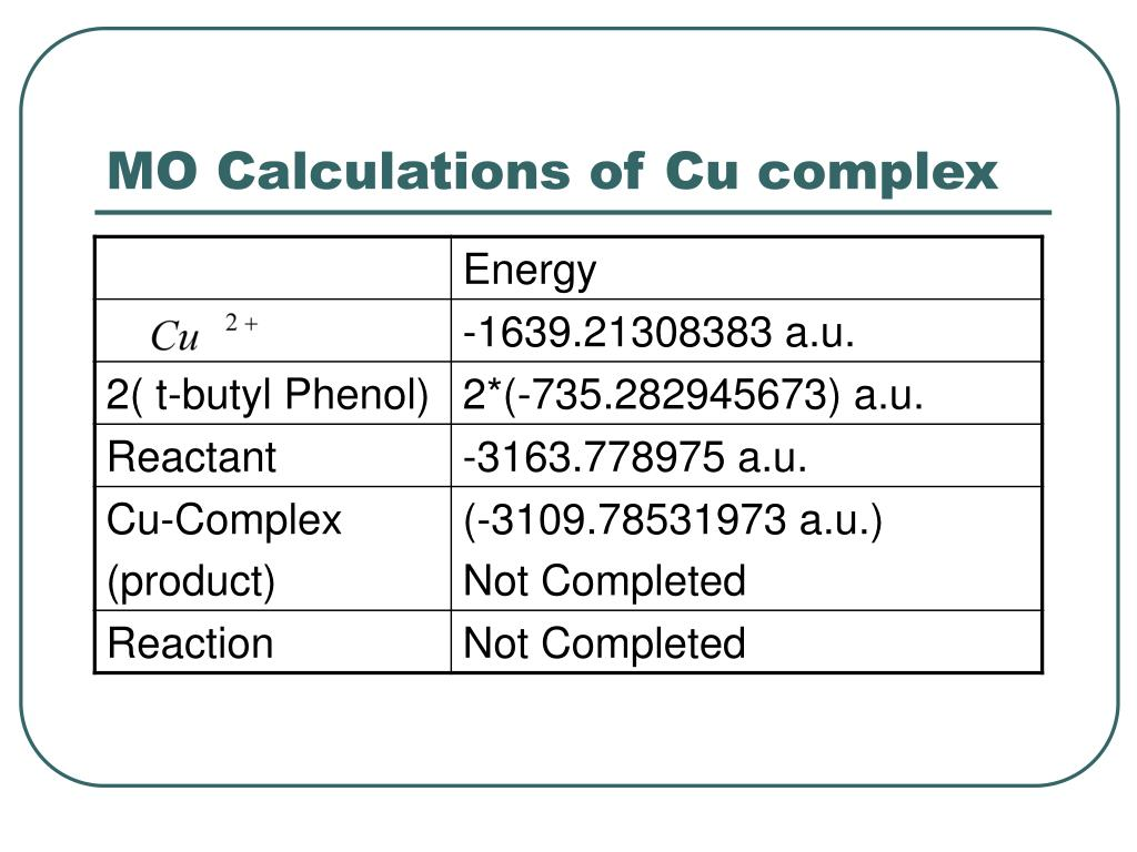 MO Calculations of Cu complex