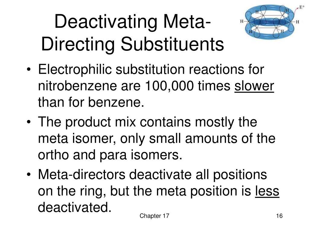 Deactivating Meta-