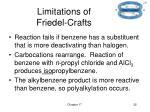 limitations of friedel crafts