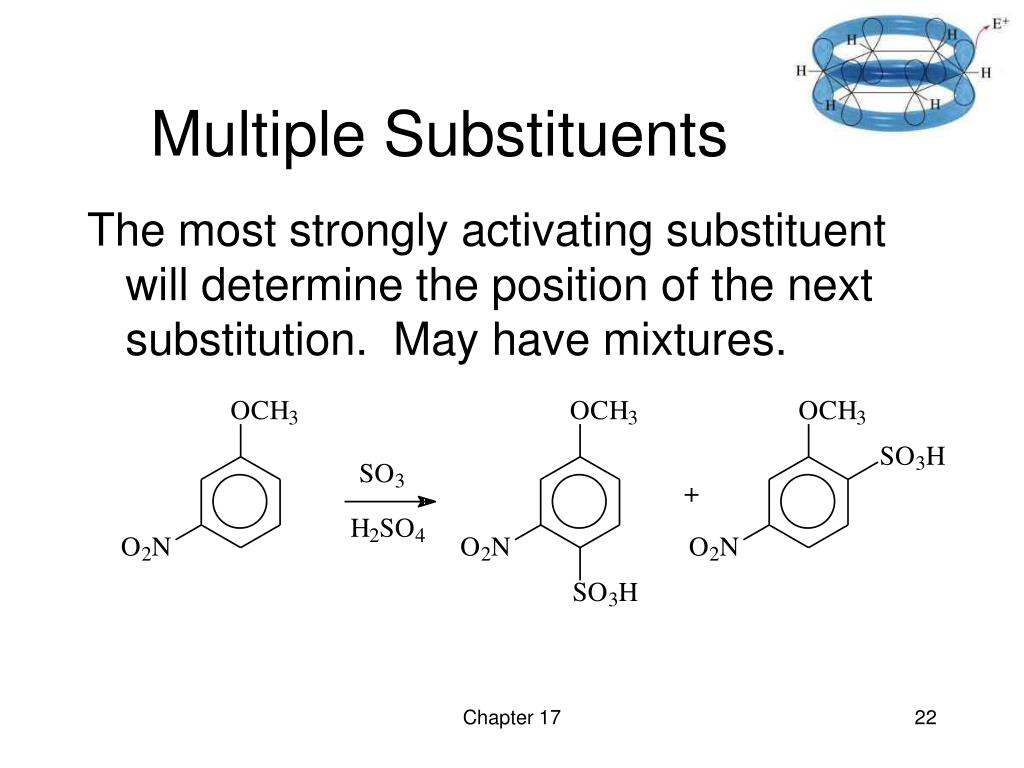 Multiple Substituents