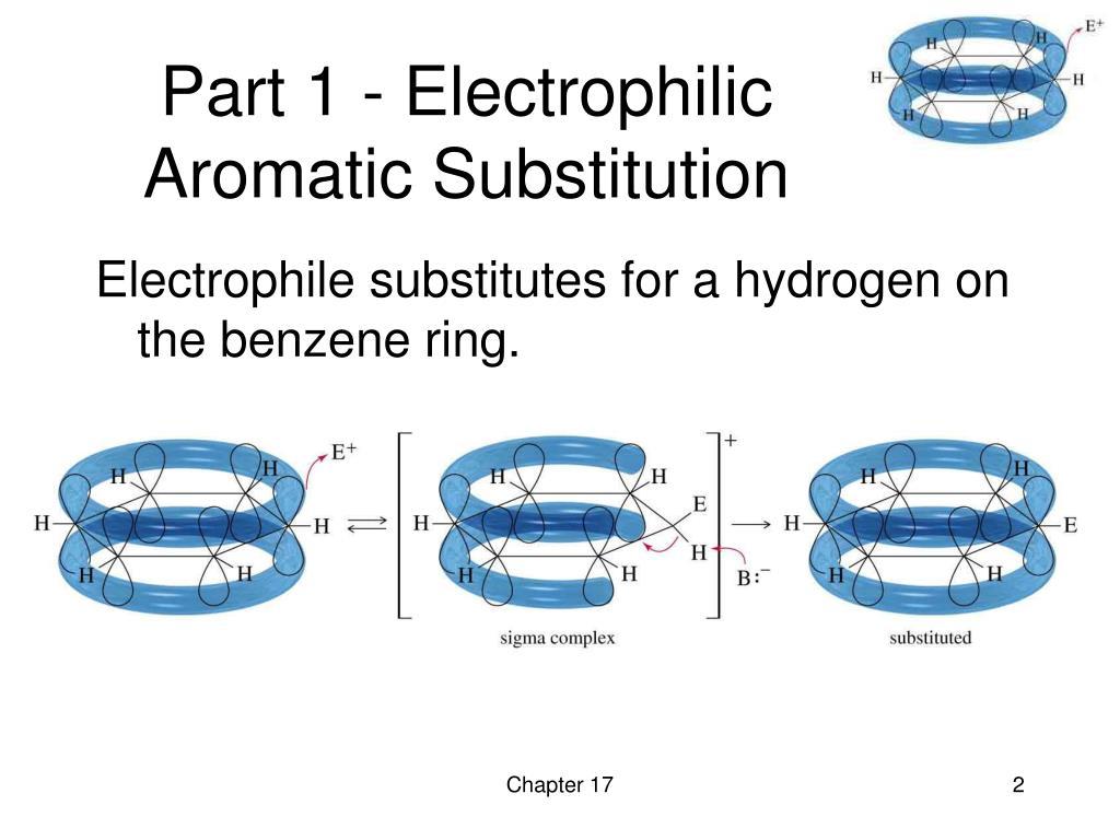 Part 1 - Electrophilic