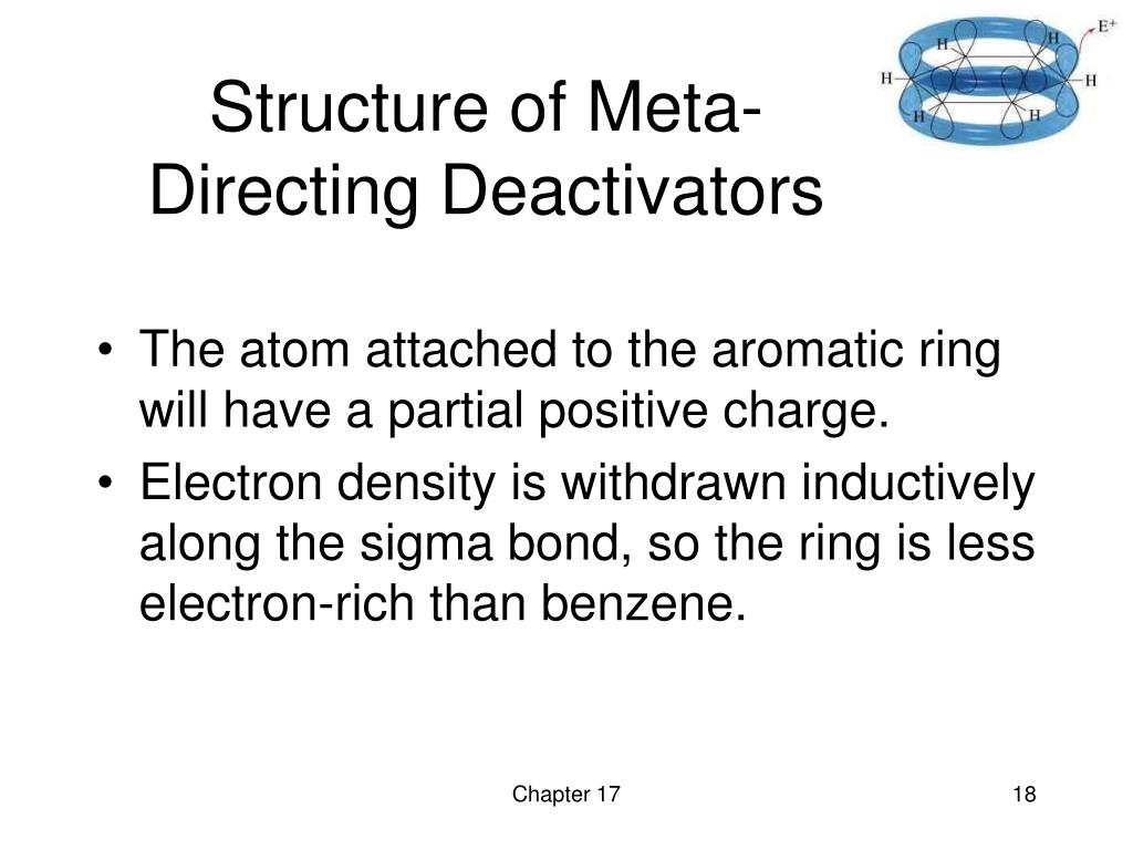 Structure of Meta-