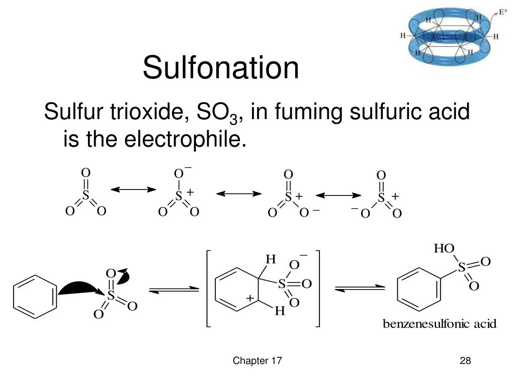 Sulfonation