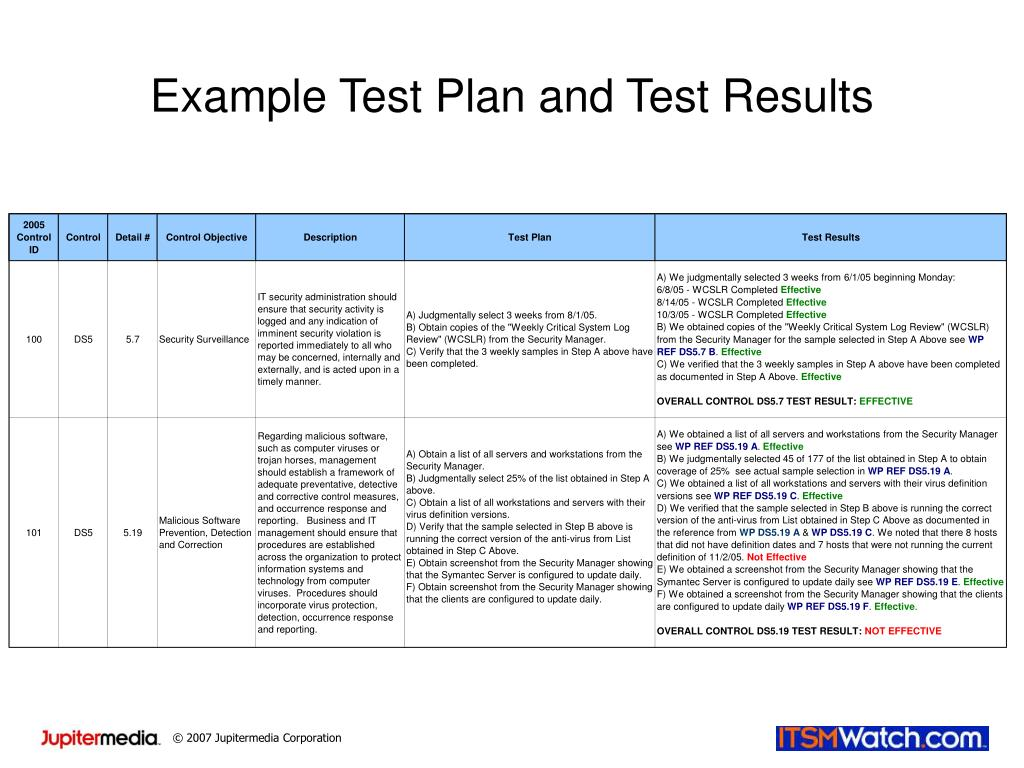 Example Test Plan and Test Results