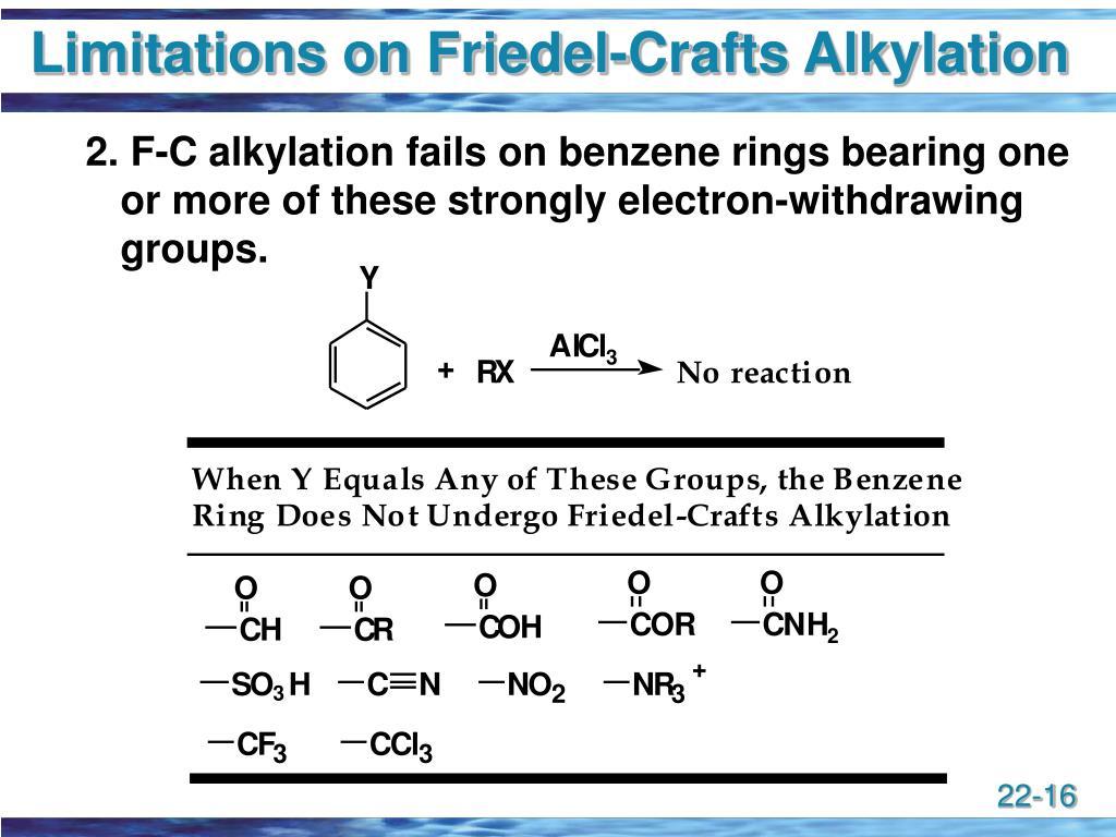 Limitations on Friedel-Crafts Alkylation