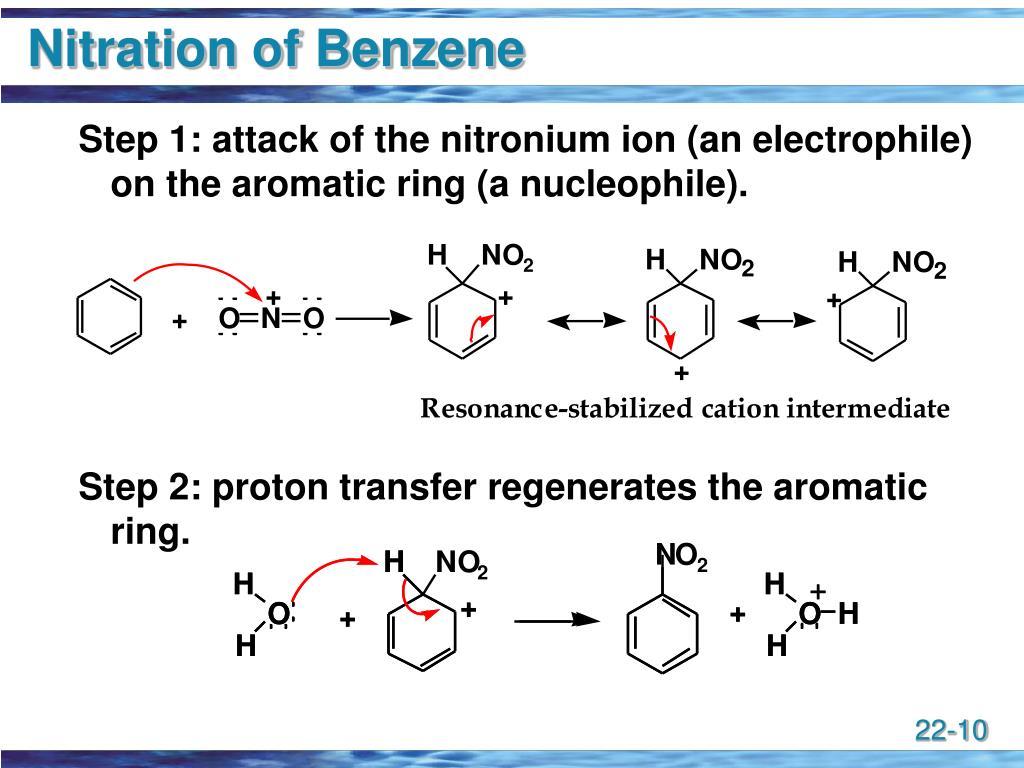 Nitration of Benzene