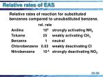relative rates of eas