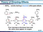 theory of directing effects33