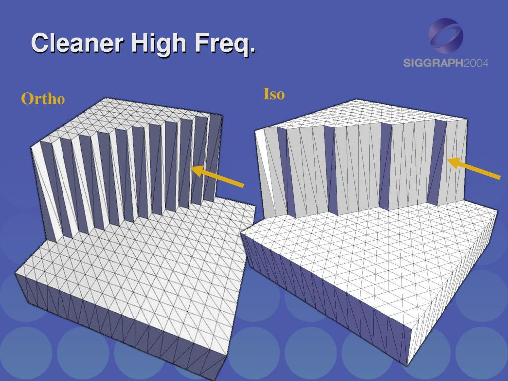Cleaner High Freq.