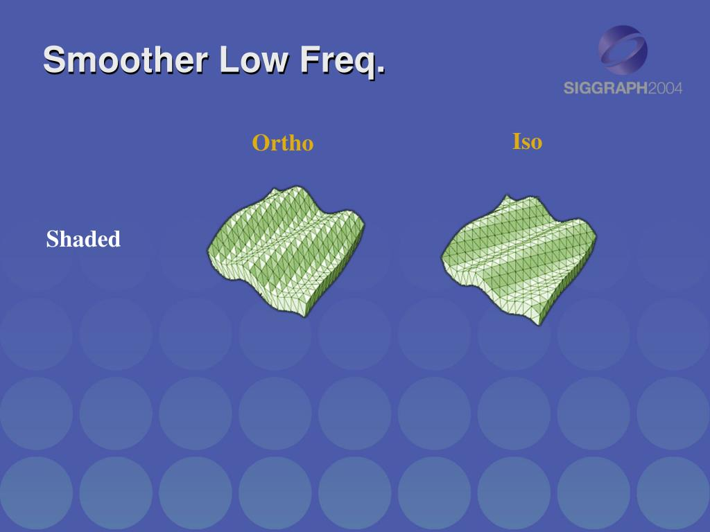 Smoother Low Freq.