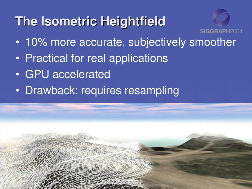 The Isometric Heightfield