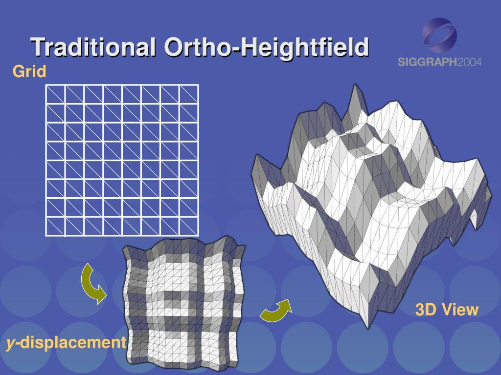 Traditional Ortho-Heightfield