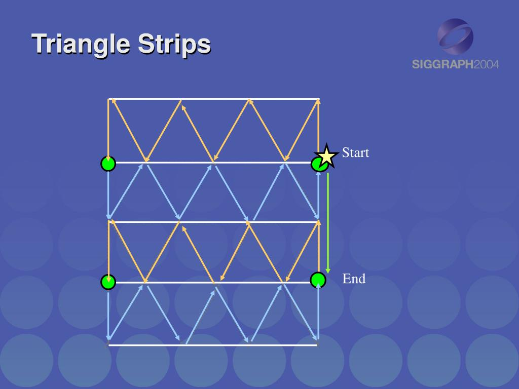 Triangle Strips