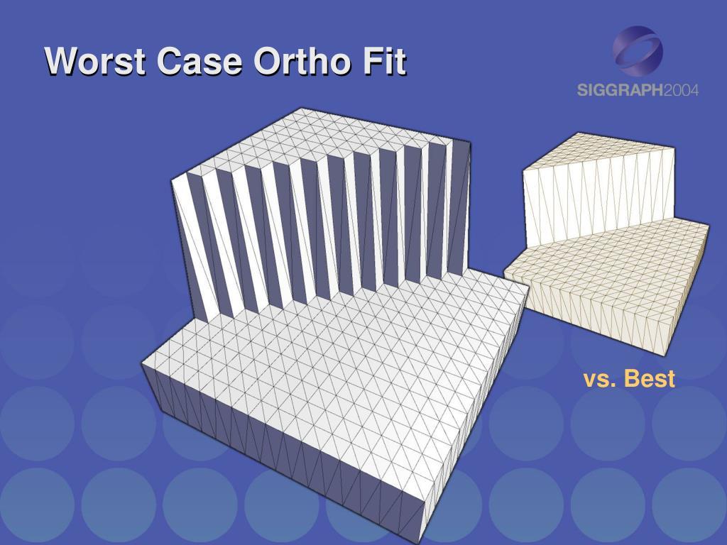 Worst Case Ortho Fit