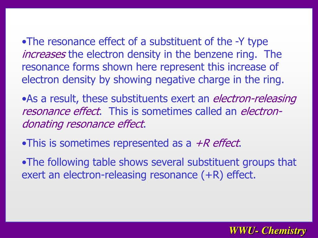 The resonance effect of a substituent of the -Y type